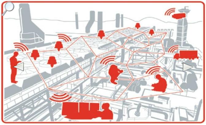 Haberleşmenin son gözdesi olan kablosuz haberleşme ile sensörlerden okunan veriler anlık olarak takip edilebilmekte ve gerekli kontroller yapılabilmektedir.