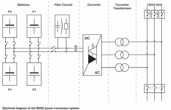 enerji-depolama-şema